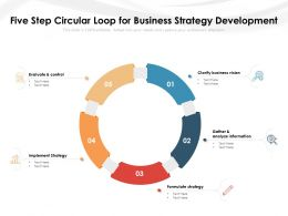 Five Step Circular Loop For Business Strategy Development