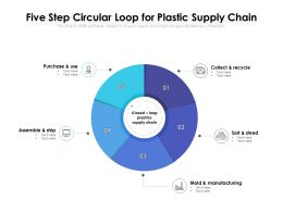 Five Step Circular Loop For Plastic Supply Chain