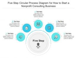 Five Step Circular Process Diagram For How To Start A Nonprofit Consulting Business Infographic Template