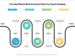 Five Step Effective Work From Home Policy Four Quarter Roadmap