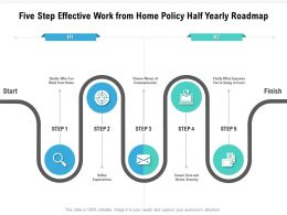 Five Step Effective Work From Home Policy Half Yearly Roadmap