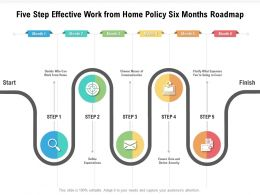 Five Step Effective Work From Home Policy Six Months Roadmap