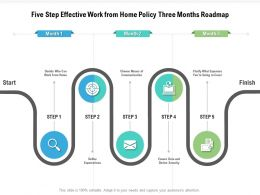 Five Step Effective Work From Home Policy Three Months Roadmap