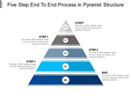 Five Step End To End Process In Pyramid Structure