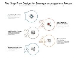 Five Step Flow Design For Strategic Management Process