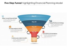 Five Step Funnel Highlighting Financial Planning Model