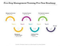 Five Step Management Training Five Year Roadmap