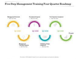 Five Step Management Training Four Quarter Roadmap