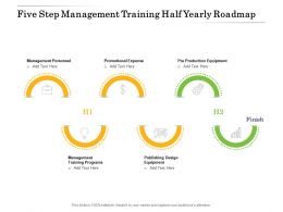 Five Step Management Training Half Yearly Roadmap