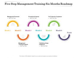 Five Step Management Training Six Months Roadmap