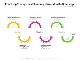 Five Step Management Training Three Months Roadmap