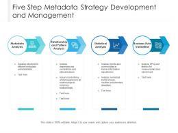 Five Step Metadata Strategy Development And Management
