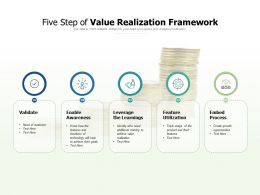 Five Step Of Value Realization Framework
