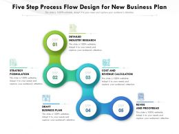 Five Step Process Flow Design For New Business Plan