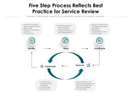 Five Step Process Reflects Best Practice For Service Review