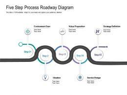 Five Step Process Roadway Diagram