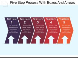 Five Step Process With Boxes And Arrows
