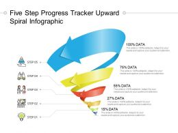 Five Step Progress Tracker Upward Spiral Infographic