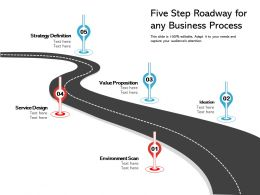 Five Step Roadway For Any Business Process