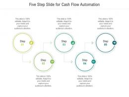 Five Step Slide For Cash Flow Automation Infographic Template