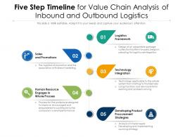 Five Step Timeline For Value Chain Analysis Of Inbound And Outbound Logistics