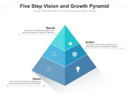 Five Step Vision And Growth Pyramid