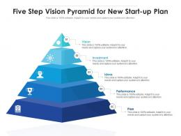 Five Step Vision Pyramid For New Start Up Plan