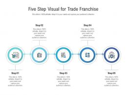 Five Step Visual For Trade Franchise Infographic Template