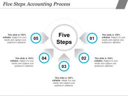 Five Steps Accounting Process