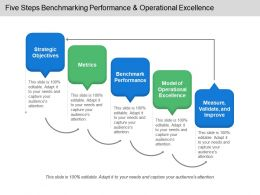 Five Steps Benchmarking Performance And Operational Excellence