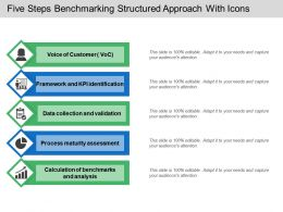 Five Steps Benchmarking Structured Approach With Icons