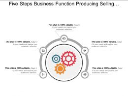 Five Steps Business Function Producing Selling Supporting Development Internal