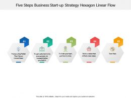 Five Steps Business Start Up Strategy Hexagon Linear Flow