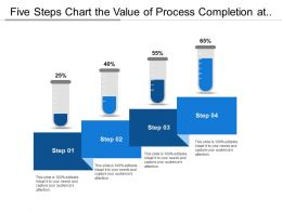 five_steps_chart_the_value_of_process_completion_at_different_stages_or_levels_Slide01