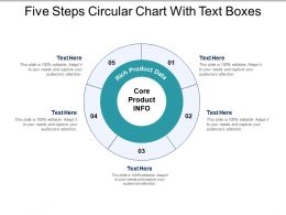 Five Steps Circular Chart With Text Boxes