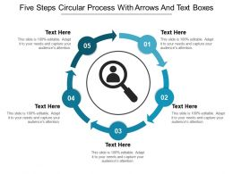Five Steps Circular Process With Arrows And Text Boxes