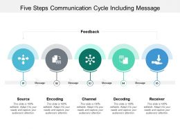 Five Steps Communication Cycle Including Message