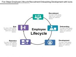Five Steps Employee Lifecycle Recruitment Onboarding Development With Icons