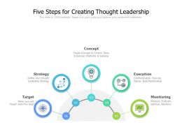 Five Steps For Creating Thought Leadership
