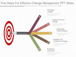 Five Steps For Effective Change Management Ppt Slides