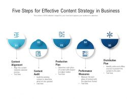 Five Steps For Effective Content Strategy In Business