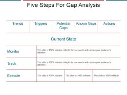 Five Steps For Gap Analysis Powerpoint Slide Background