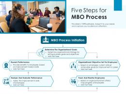 Five Steps For MBO Process
