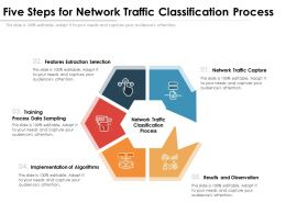 Five Steps For Network Traffic Classification Process