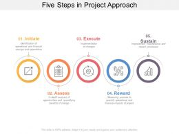 Five Steps In Project Approach