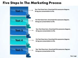 Five Steps In The Marketing Process Freeware Flowchart Slides Powerpoint