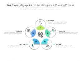 Five Steps Infographics For The Management Planning Process