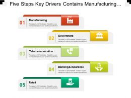 Five Steps Key Drivers Contains Manufacturing Government Telecommunication Banking Retail