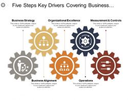 Five Steps Key Drivers Covering Business Strategy Alignment Operations Controls And Management
