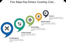 Five Steps Key Drivers Covering Cost Management Customer Demand And Staff Recruitment